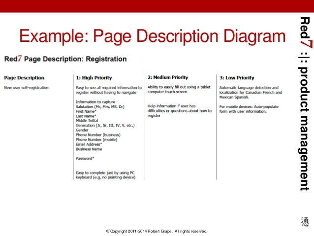 Red7 developing product requirements tools and process 36 red7 product management example page description diagram ccuart Images