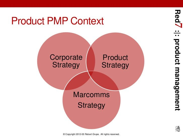 Red7 :|: product managementProduct PMP Context       Corporate                              Product        Strategy       ...
