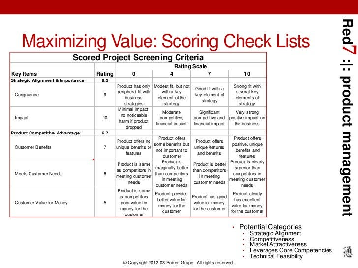 Red7 :|: product management    Maximizing Value: Scoring Check Lists                            Scored Project Screening C...