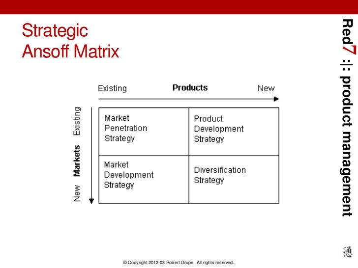 Red7 :|: product managementStrategicAnsoff Matrix                © Copyright 2012-03 Robert Grupe. All rights reserved.
