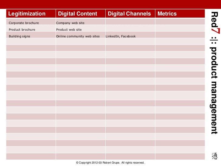 Red7 :|: product managementLegitimization        Digital Content                    Digital Channels                 Metri...