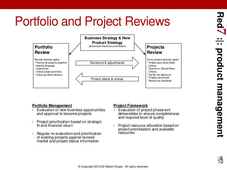 Red7 :|: product managementPortfolio and Project Reviews                                            Business Strategy & Ne...