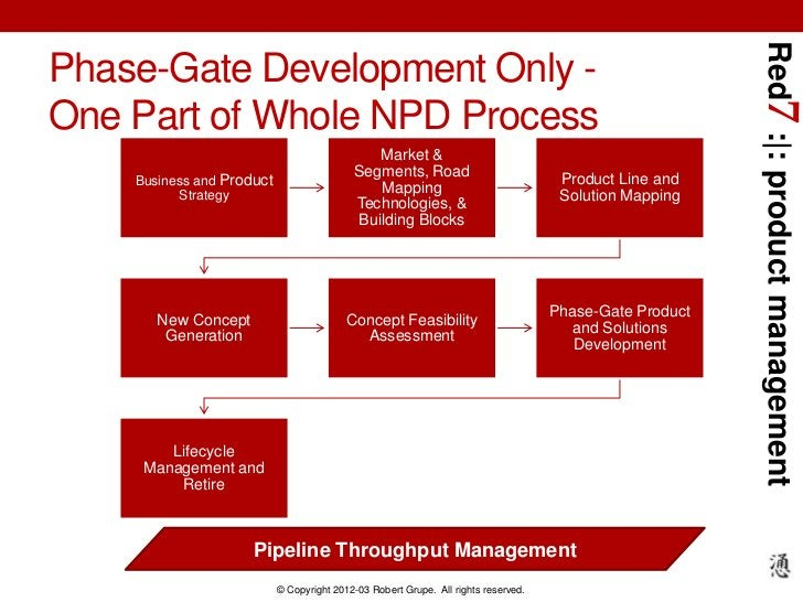 Red7 :|: product managementPhase-Gate Development Only -One Part of Whole NPD Process                                     ...