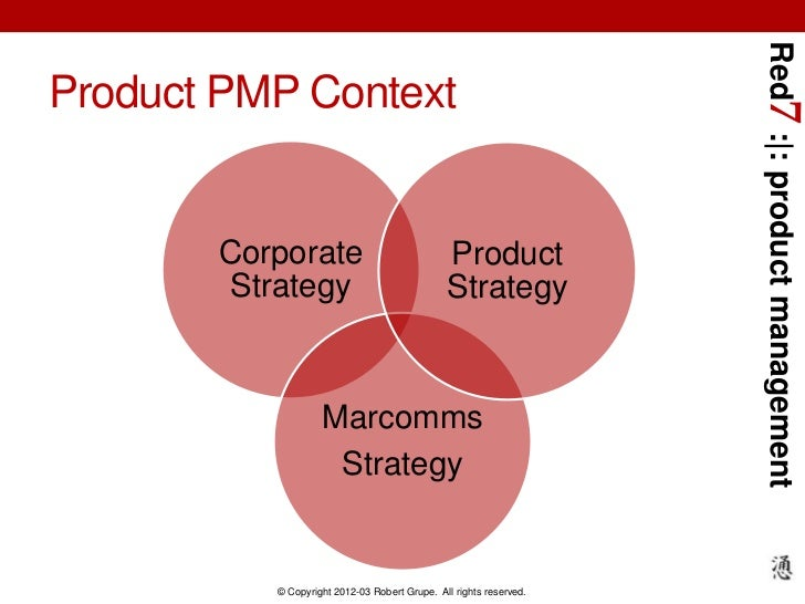 Red7 : : product managementProduct PMP Context       Corporate                              Product        Strategy       ...