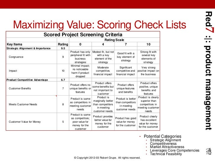 Red7 : : product management    Maximizing Value: Scoring Check Lists                            Scored Project Screening C...