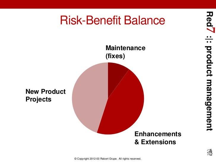 Red7 : : product management         Risk-Benefit Balance                                       Maintenance                ...