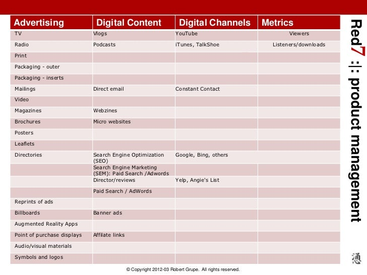 Red7 : : product managementAdvertising                   Digital Content                         Digital Channels         ...