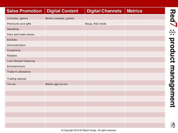 Red7 : : product managementSales Promotion           Digital Content                     Digital Channels                 ...