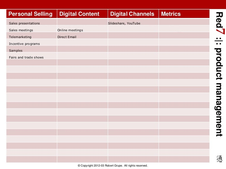 Red7 : : product managementPersonal Selling         Digital Content                       Digital Channels                ...