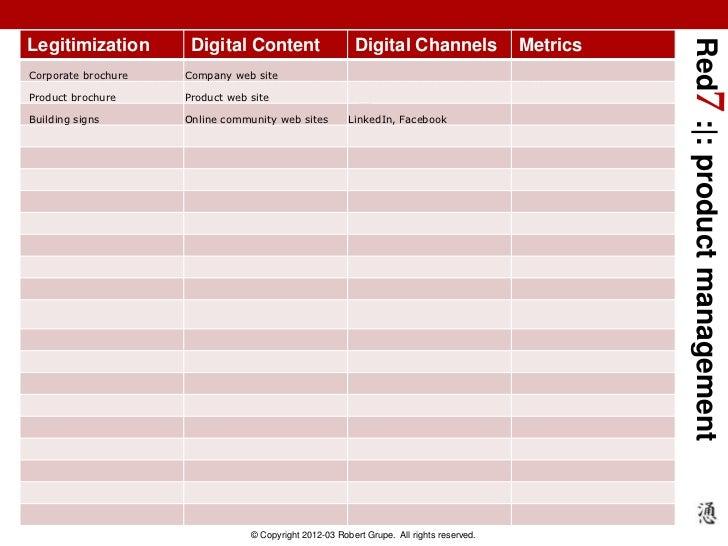Red7 : : product managementLegitimization        Digital Content                    Digital Channels                 Metri...