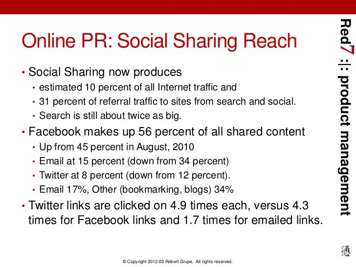 Red7 : : product managementOnline PR: Social Sharing Reach• Social Sharing now produces  • estimated 10 percent of all Int...