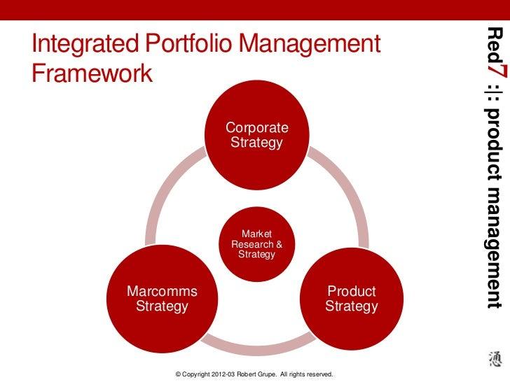 Red7 : : product managementIntegrated Portfolio ManagementFramework                              Corporate                ...
