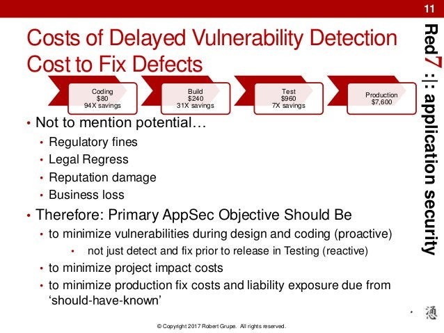 Red7:|:applicationsecurity © Copyright 2017 Robert Grupe. All rights reserved. 11 Costs of Delayed Vulnerability Detection...