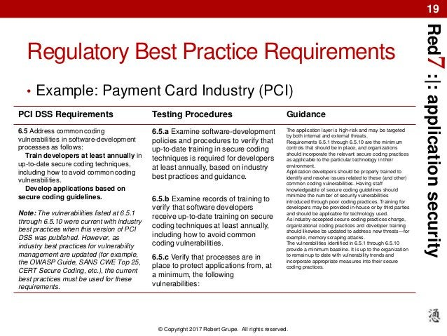 Red7:|:applicationsecurity © Copyright 2017 Robert Grupe. All rights reserved. 19 Regulatory Best Practice Requirements PC...