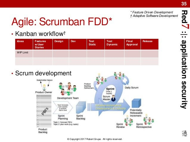 Red7:|:applicationsecurity © Copyright 2017 Robert Grupe. All rights reserved. 35 Agile: Scrumban FDD* • Kanban workflow† ...