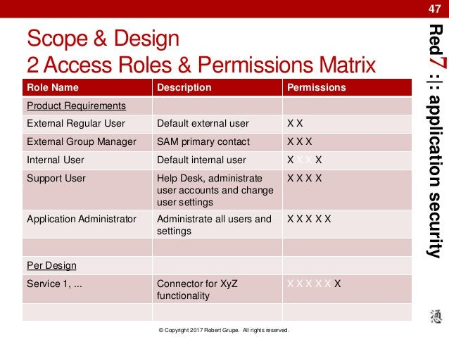Red7:|:applicationsecurity © Copyright 2017 Robert Grupe. All rights reserved. 47 Scope & Design 2 Access Roles & Permissi...
