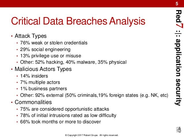 Red7:|:applicationsecurity © Copyright 2017 Robert Grupe. All rights reserved. 5 Critical Data Breaches Analysis • Attack ...
