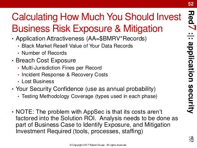 Red7:|:applicationsecurity © Copyright 2017 Robert Grupe. All rights reserved. 52 Calculating How Much You Should Invest B...