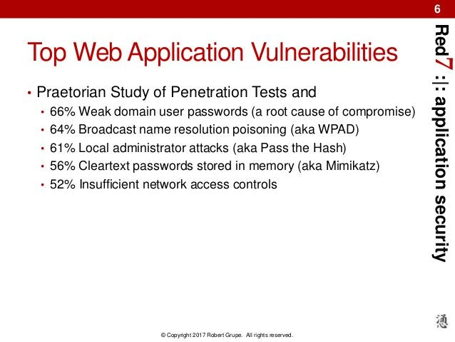 Red7:|:applicationsecurity © Copyright 2017 Robert Grupe. All rights reserved. 6 Top Web Application Vulnerabilities • Pra...