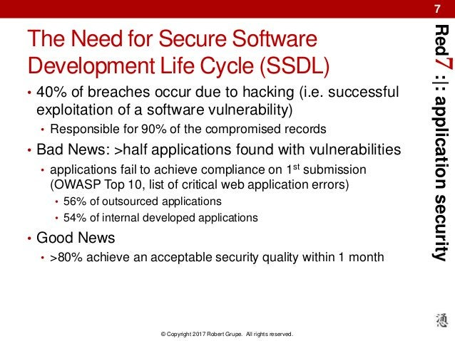 Red7:|:applicationsecurity © Copyright 2017 Robert Grupe. All rights reserved. 7 The Need for Secure Software Development ...