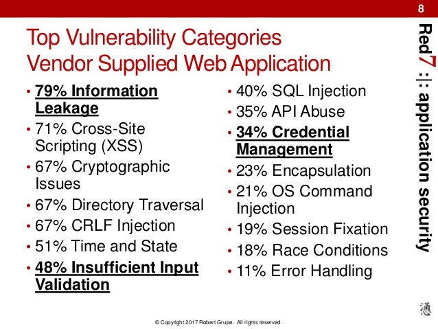 Red7:|:applicationsecurity © Copyright 2017 Robert Grupe. All rights reserved. 8 Top Vulnerability Categories Vendor Suppl...