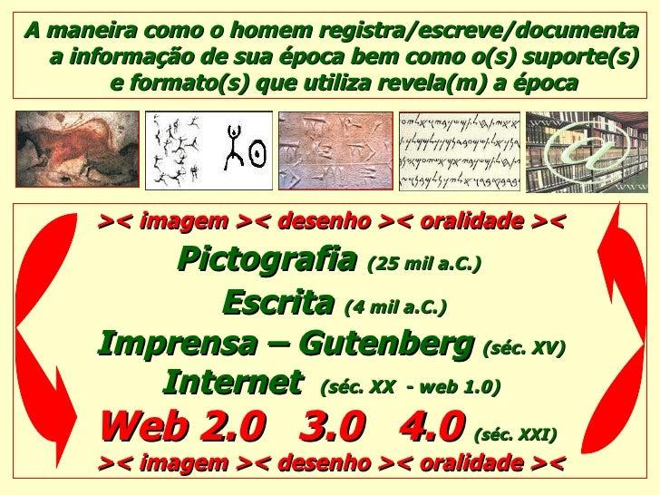 A maneira como o homem registra/escreve/documenta a informação de sua época bem como o(s) suporte(s) e formato(s) que util...