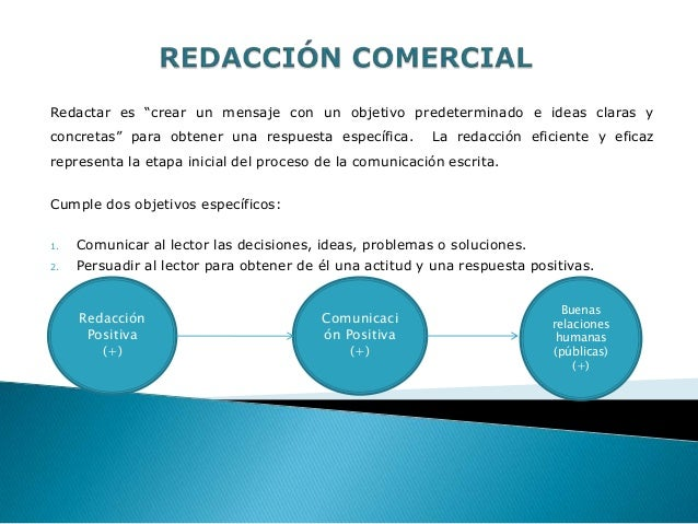 """Redactar es """"crear un mensaje con un objetivo predeterminado e ideas claras yconcretas"""" para obtener una respuesta específ..."""
