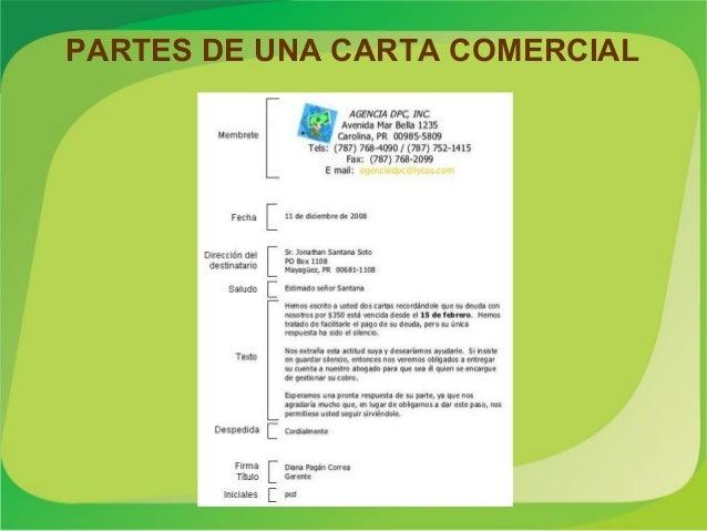Carta Comercial Y Sus Partes