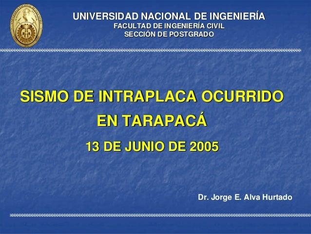 Dr. Jorge E. Alva Hurtado UNIVERSIDAD NACIONAL DE INGENIERUNIVERSIDAD NACIONAL DE INGENIERÍÍAA FACULTAD DE INGENIERFACULTA...
