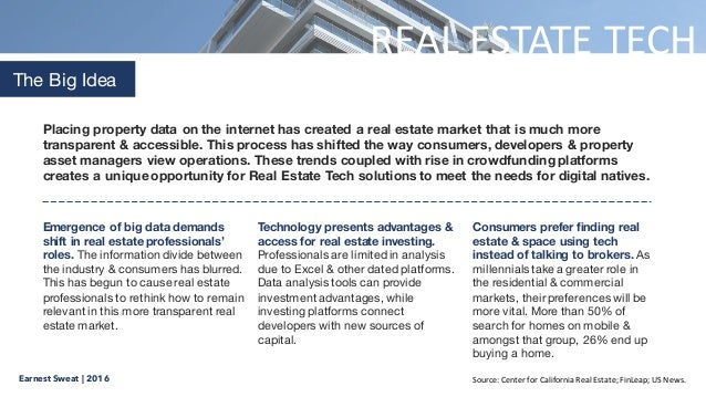 Real estate thesis