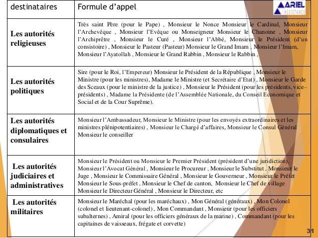 31 destinataires Formule d'appel Les autorités religieuses Très saint Père (pour le Pape) , Monsieur le Nonce Monsieur le ...
