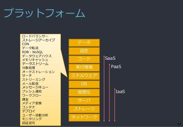 プラットフォーム 47 ネットワーク 仮想化 ストレージ サーバ OS ミドルウェア コード 設定 実行環境 データ SaaS PaaS IaaS ロードバランサー ストレージアーカイブ CDN データ転送 RDB・NoSQL データウェアハウ...