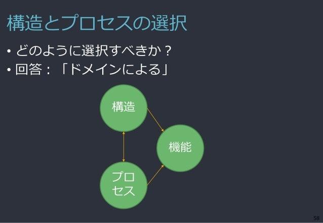 構造とプロセスの選択 • どのように選択すべきか? • 回答:「ドメインによる」 58 機能 構造 プロ セス