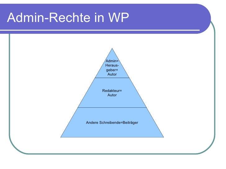 Admin-Rechte in WP Admin= Heraus- geber+ Autor Redakteur= Autor Andere Schreibende=Beiträger
