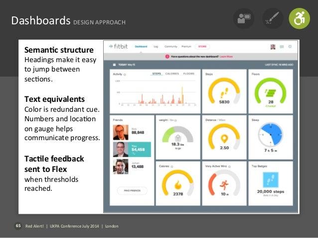 dashboard design ux