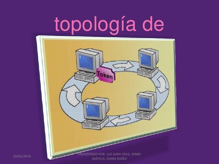 topología de anillo<br />29/01/2010<br />PRESENTADO POR: LUZ DARY CRUZ, JENNY MATEUS, DIANA RIAÑO<br />