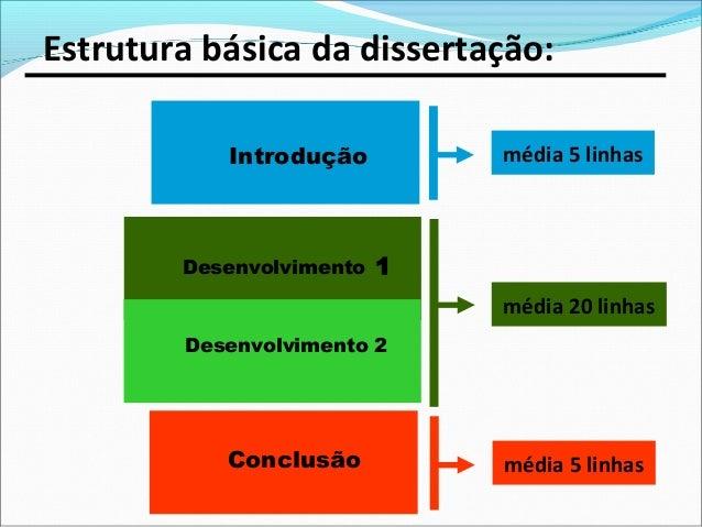 Redação introdução desenvolvimento e conclusão