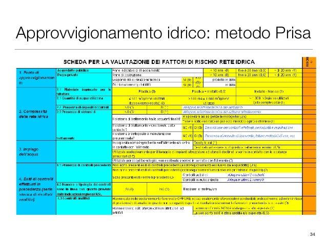 Approvvigionamento idrico: metodo Prisa 34