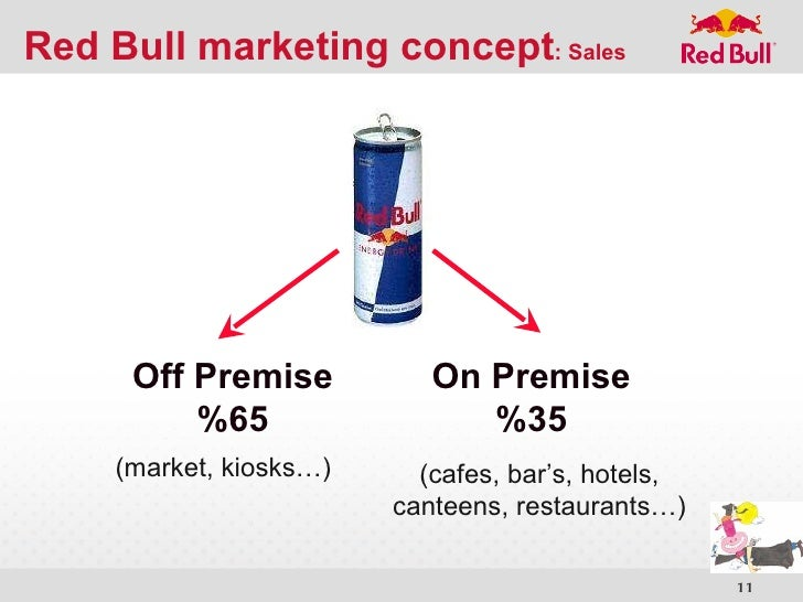 Marketing activities by redbull