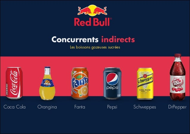 kate notes red bull presentation Welcome to the official website of all red bull products and the company behind  the can.