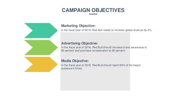 red bull marketing objectives