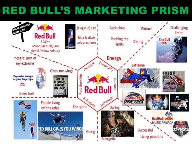 COMPETITION FACED BY RED BULL Red Bull leads the Energy Drinks Market with 43% share.