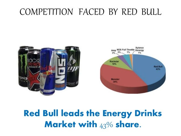 RED BULL A SWOT ANAYSIS