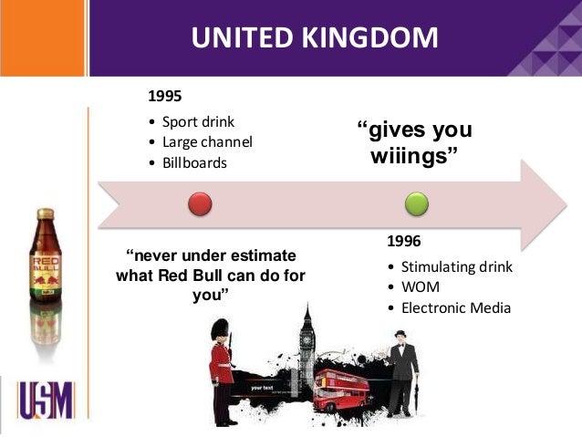 Red bull marketing plan
