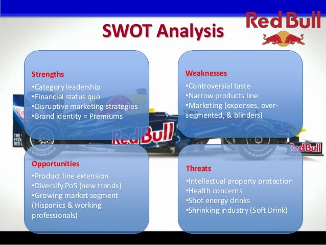 Strategic analysis red bull