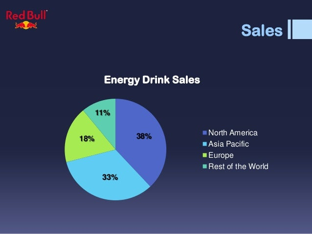 energy drink market in romania essay We also explored current market opportunities in brazil and performed detailed  analysis of energy drink industry in brazil and competition during the research.