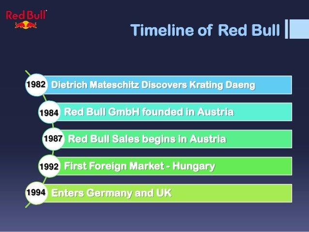 red-bull-5-638.jpg?cb=1381718418