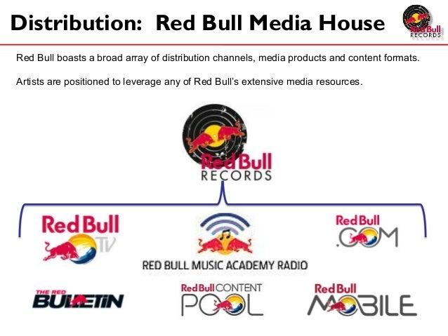 Red Bull Records - Marketing Analysis