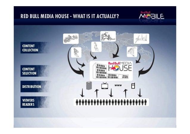 Red bull media house business model