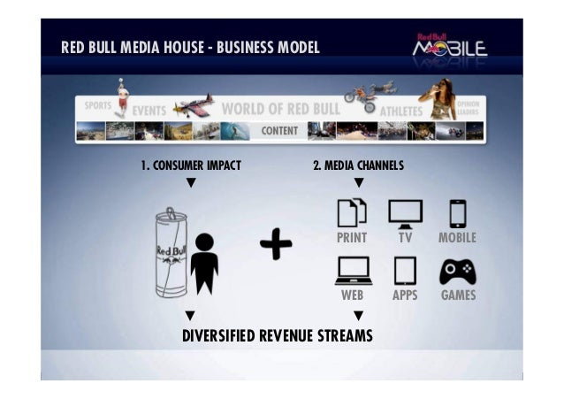 RED BULL MEDIA HOUSE   WHAT IS IT ACTUALLY? CONTENT SELECTION DISTRIBUTION  VIEWERS READERS CONTENT COLLECTION Www; 4.